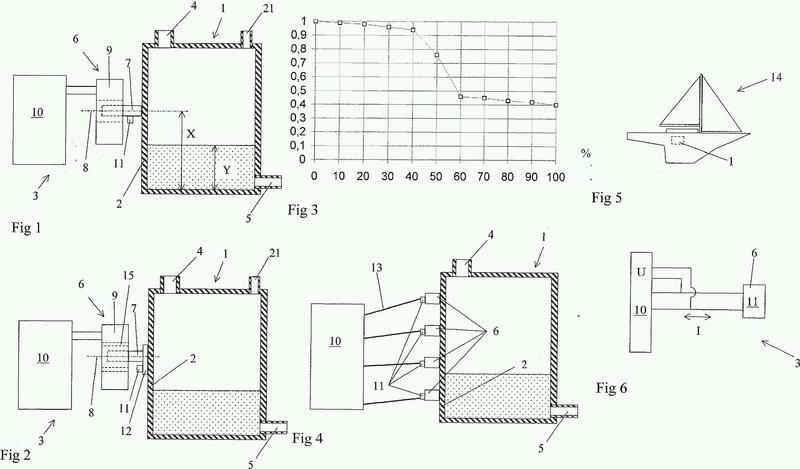 Dispositivo y método para determinación con respecto al nivel de líquido en recipientes.