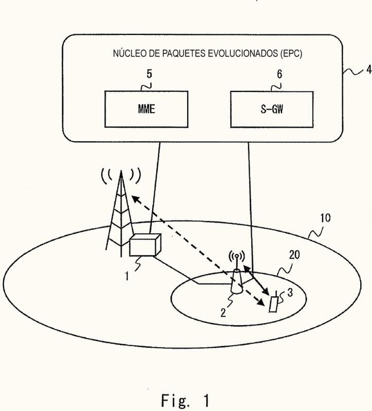 Sistema de comunicación inalámbrica, estación base y procedimiento de control de comunicación.