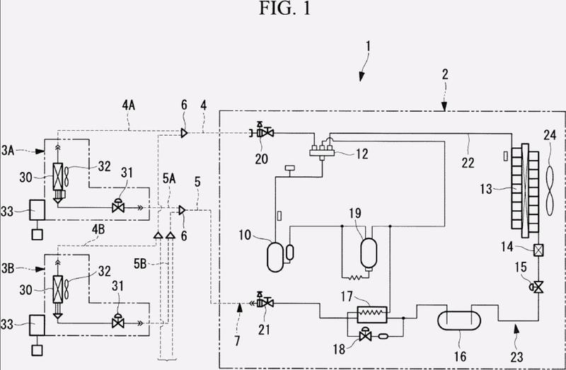 Dispositivo de control para un sistema de acondicionamiento de aire, un sistema de acondicionamiento de aire, un programa de control de acondicionamiento de aire y un método de control para un sistema de acondicionamiento de aire.