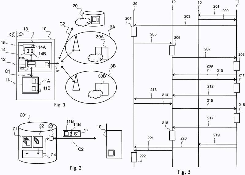 Método de aprovisionamiento de un perfil de abonado para un módulo asegurado.