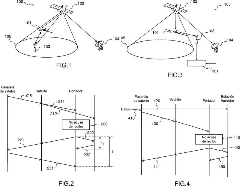 Procedimiento y sistema de comunicación en una red híbrida satelital/terrestre.