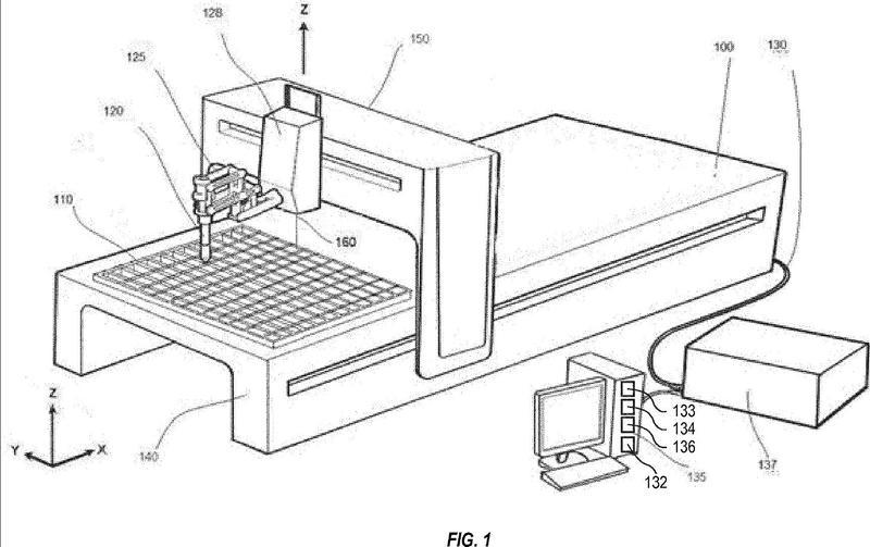 Sistema y método para el corte por plasma de NC de una tela metálica.