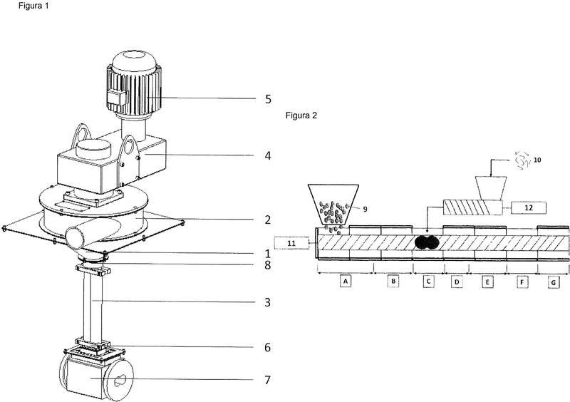 Aparato y procedimiento para la introducción de fibras en una extrusora.