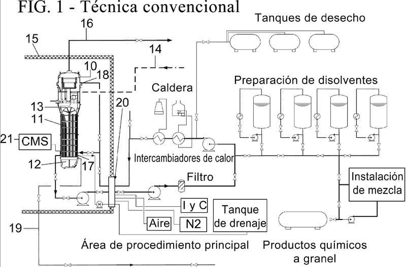 Procedimiento y sistema de limpieza química con inyección de vapor.