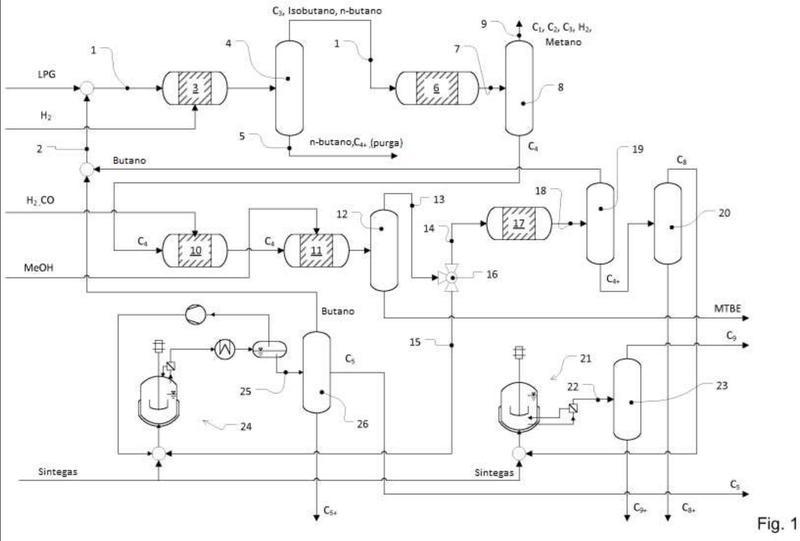 Procedimiento para la preparación flexible de aldehídos.