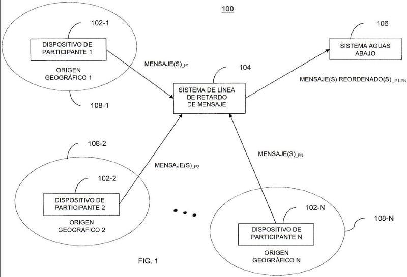 Sistema y método para regular transmisiones de mensajes electrónicos.