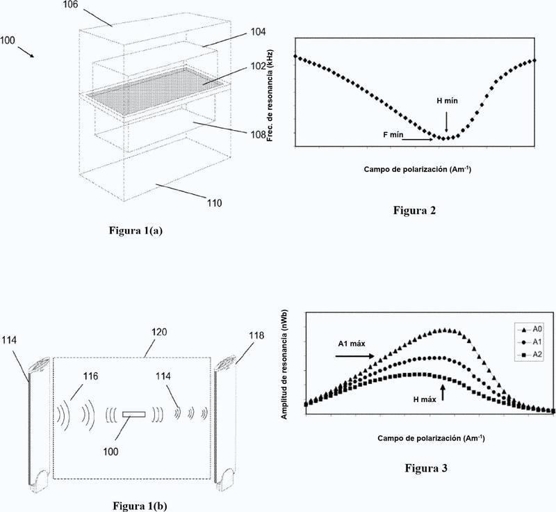 Composiciones de aleación amorfa para un resonador magnetomecánico y marcador EAS que las contiene.