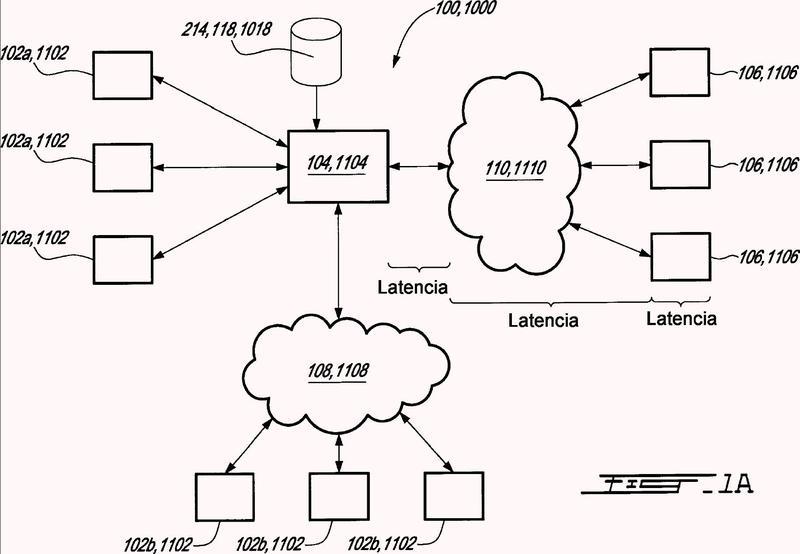 Tratamiento sincronizado de datos mediante recursos informáticos en red.