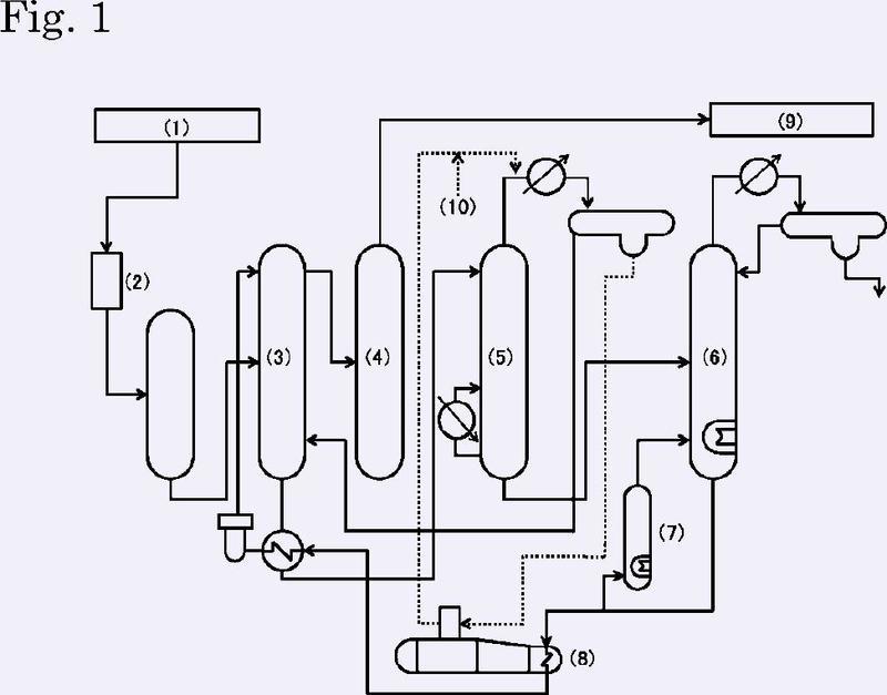 Procedimiento de reducción de iones corrosivos en el disolvente de extracción de compuestos aromáticos.
