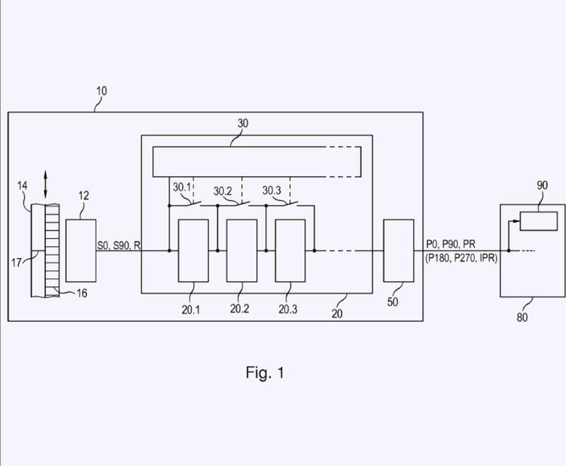 Dispositivo de medición de posición y método de funcionamiento de un dispositivo de medición de posición.