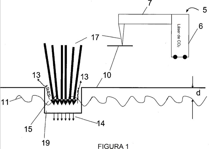 Dispositivo para vaporización de tejido.