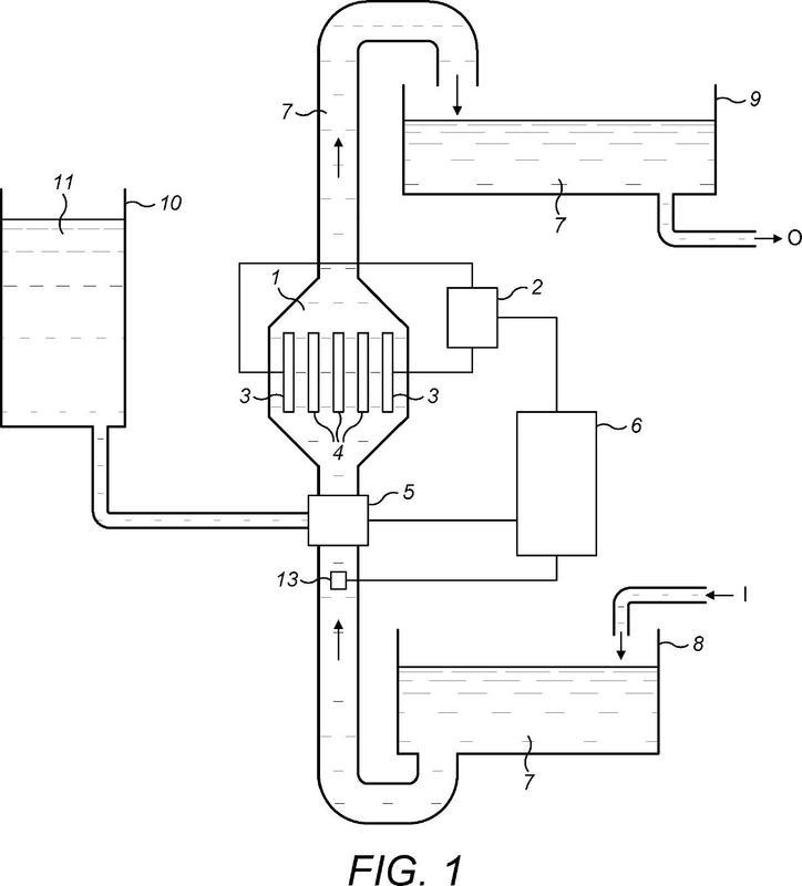 Método y aparato para el tratamiento de una dispersión acuosa.