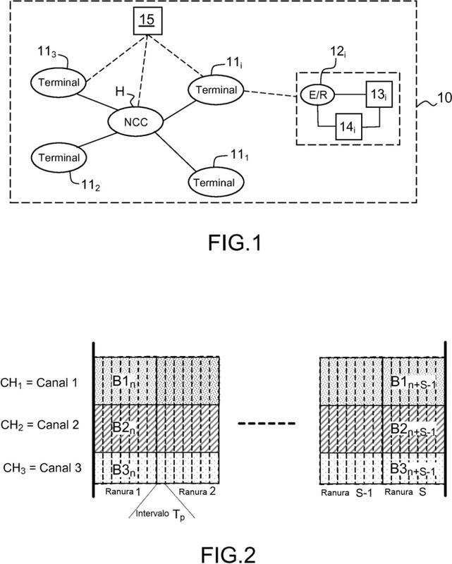 Procedimiento y sistema de transmisión multiusuario 4D-TDMA.