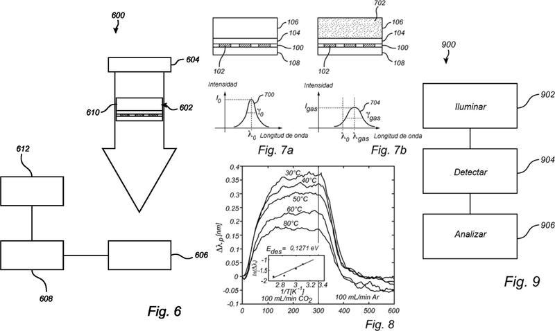 Detector, sistema y método de detección de gas de resonancia de plasmón superficial.