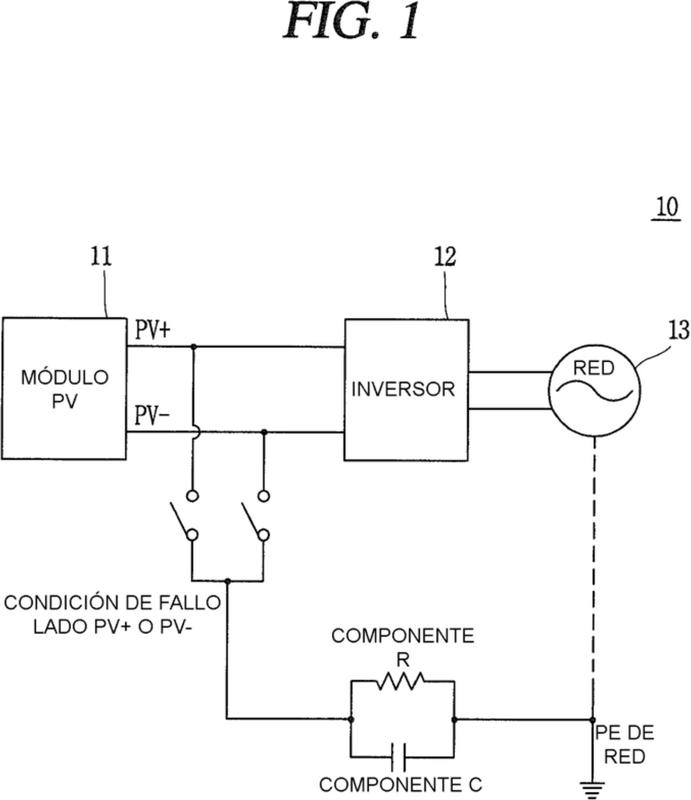 Aparato para monitorizar una corriente de fuga de un inversor fotovoltaico sin transformador.