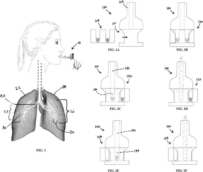 Usos de ácido acetilsalicílico por inhalación.