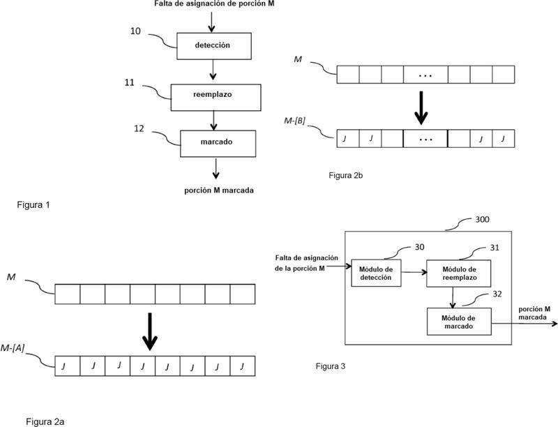 Procedimiento de segurización de al menos una zona de memoria de un dispositivo electrónico, módulo de segurización, dispositivo electrónico y programa de ordenador correspondientes.