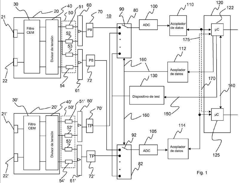 Dispositivo de seguridad para el procesamiento multicanal de una señal de entrada analógica.