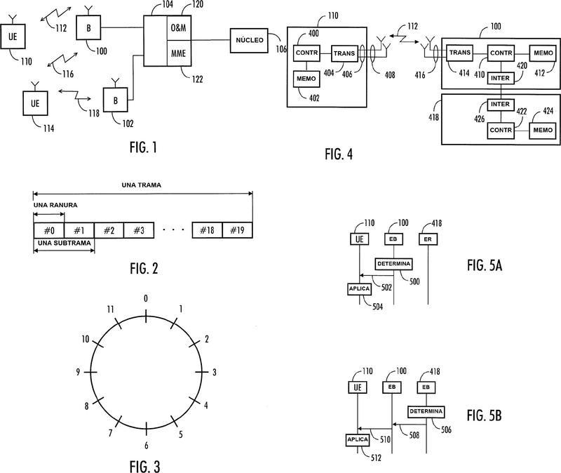 Aparato y método para comunicación de múltiples entradas y múltiples salidas de único usuario empleando desplazamientos cíclicos.
