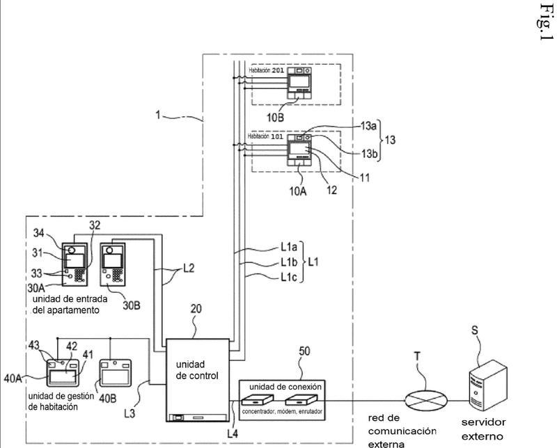 Sistema de intercomunicación para vivienda colectiva.