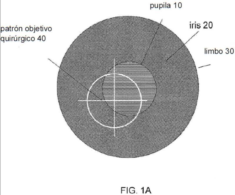 Formación de imágenes de tejido objetivo quirúrgico mediante exploración no lineal.