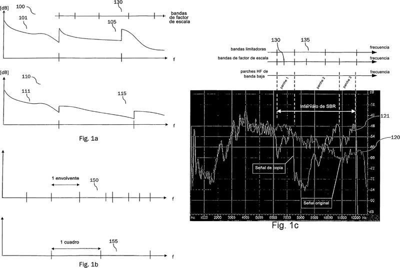 Procesamiento de señales de audio durante la reconstrucción de alta frecuencia.