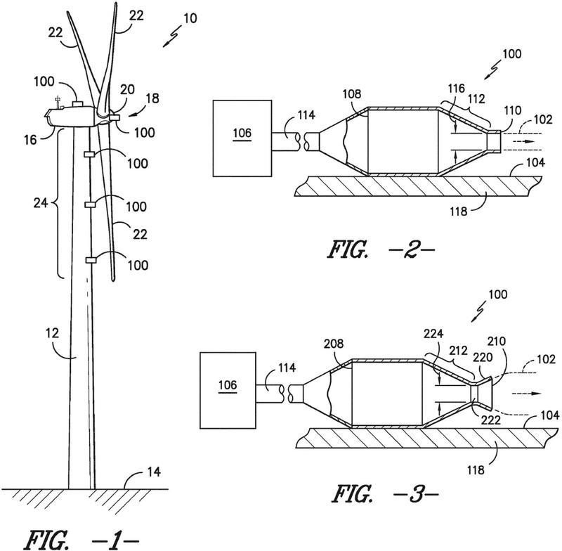 Dispositivos emisores de ultrasonidos para aerogeneradores.