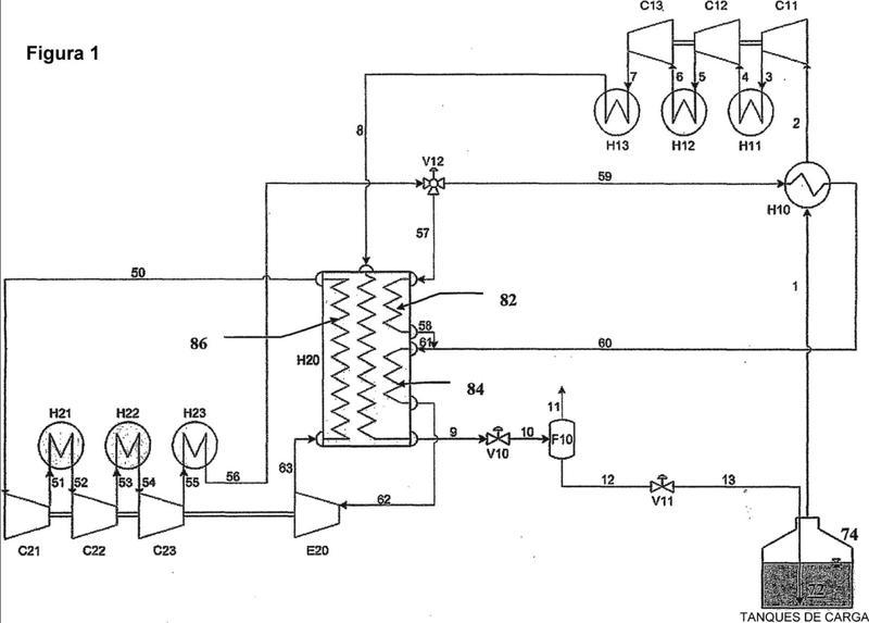 Procedimiento y aparato para precalentar gas evaporado de GNL a temperatura ambiente antes de su compresión en un sistema de relicuefacción.