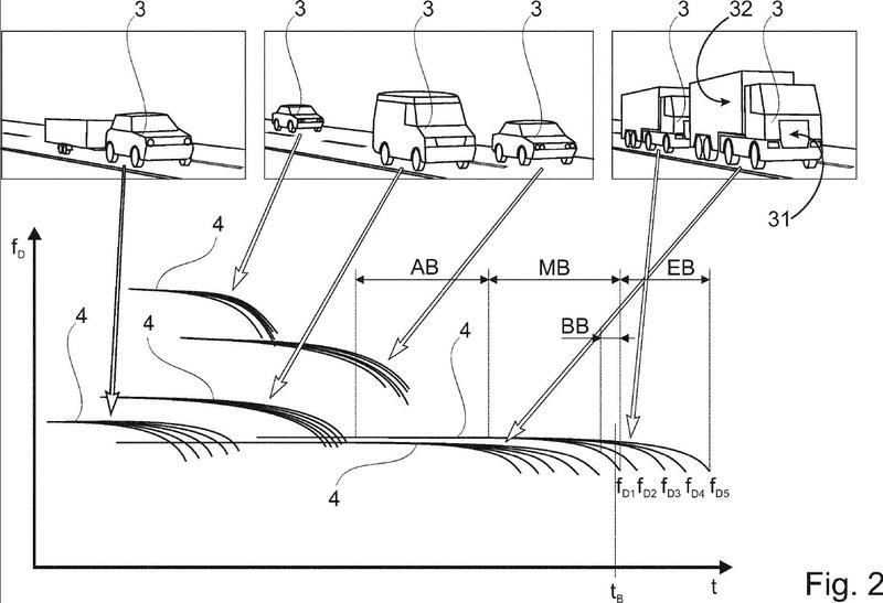 Procedimiento de clasificación de vehículos en movimiento.