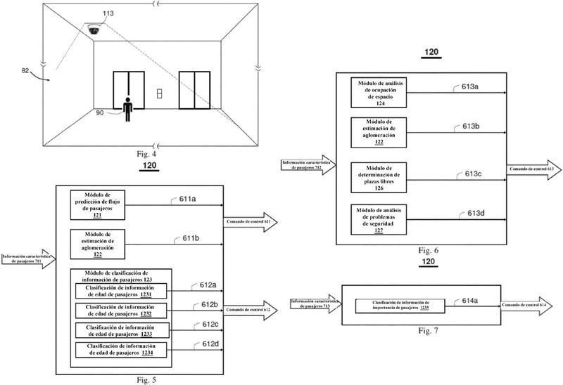 Sistema de ascensor y procedimiento de control del mismo.