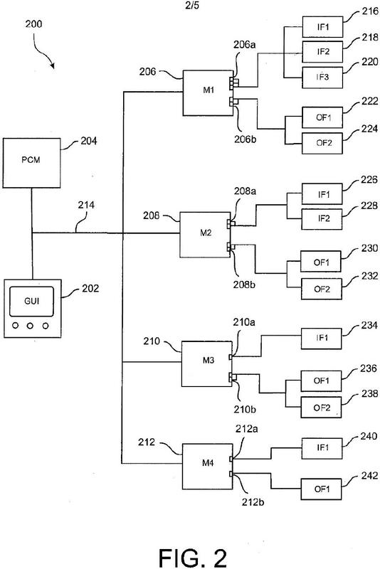 Ilustración 1 de la Galería de ilustraciones de Sistema de control modular flexible y escalable para unidades de refrigeración de transporte