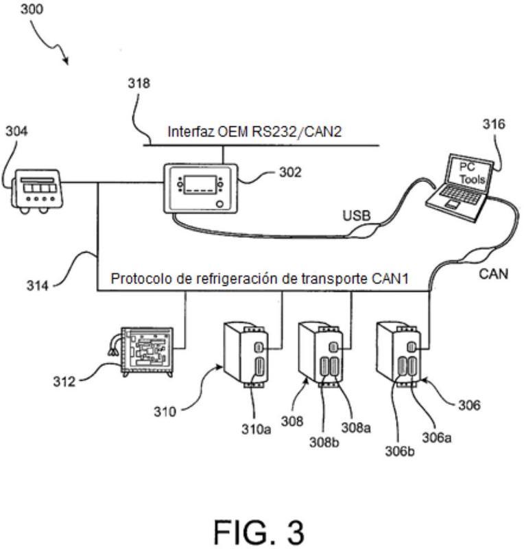 Ilustración 2 de la Galería de ilustraciones de Sistema de control modular flexible y escalable para unidades de refrigeración de transporte