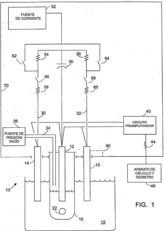 Configuración de electrodo para LIMCA.