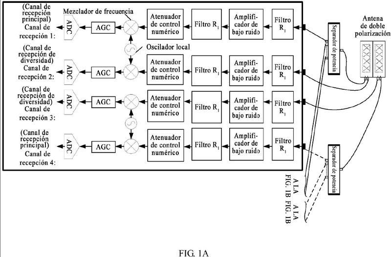 Unidad remota de radio, receptor y estación base.