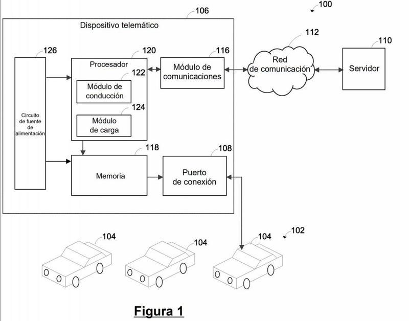 Sistema y método para gestionar una flota de vehículos que incluye vehículos eléctricos.