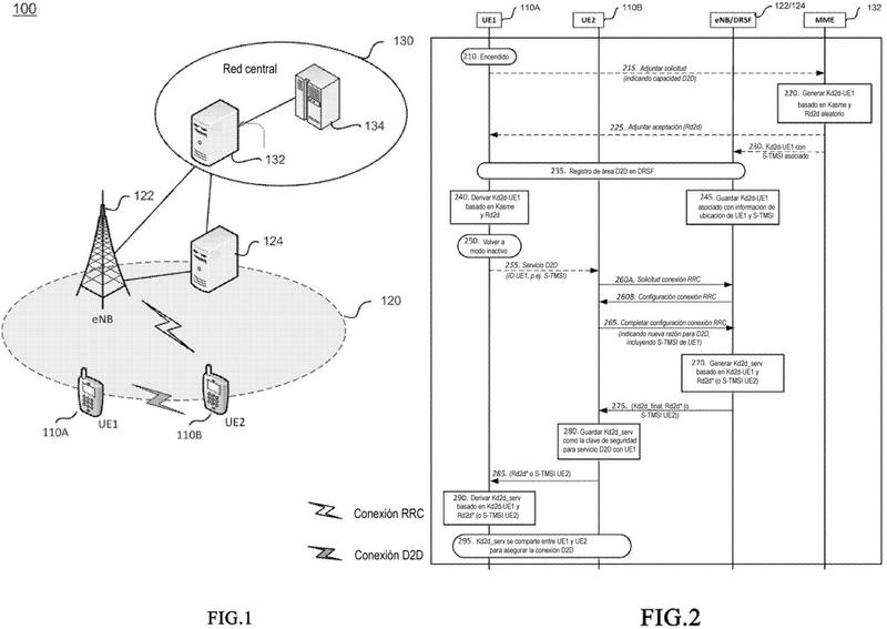 Métodos y aparatos para generar claves en las comunicaciones de dispositivo a dispositivo.