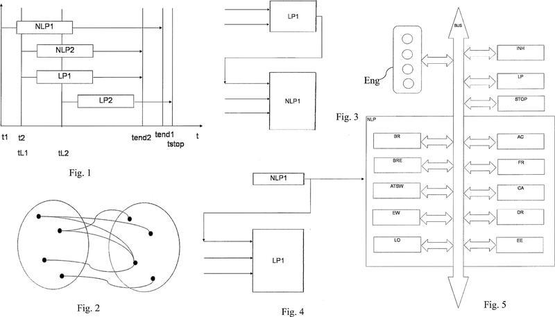 Sistema para controlar un motor de combustión interna.
