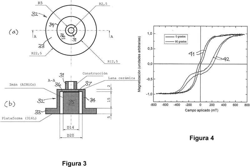 Materiales magnéticos y procedimientos para su fabricación.