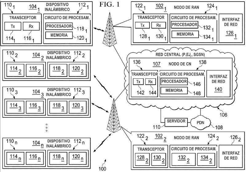 Técnica de asignación de enlace ascendente fijo - gestión de transmisión de recurso de canal de tráfico de datos de paquetes de evolución GSM.