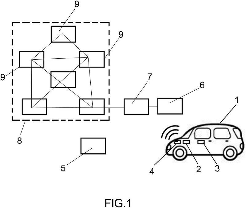 Sistema de gestión de una instalación en función del nivel de eficiencia de un vehículo.