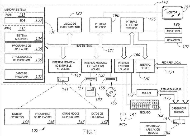 Sistemas y métodos para la integración de la comunicación móvil.