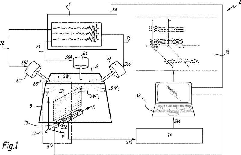 Procedimiento de imágenes por onda de cizalla e instalación para generar al menos una onda de cizalla.