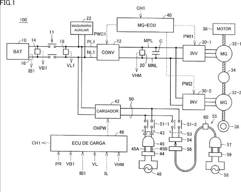 Sistema de suministro de energía para vehículo, y vehículo equipado con dicho sistema de suministro de energía.