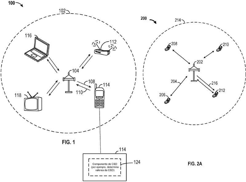 Retardo de desplazamiento cíclico por secuencia y por antena en comunicaciones inalámbricas y mimo multiusuario de enlace ascendente.