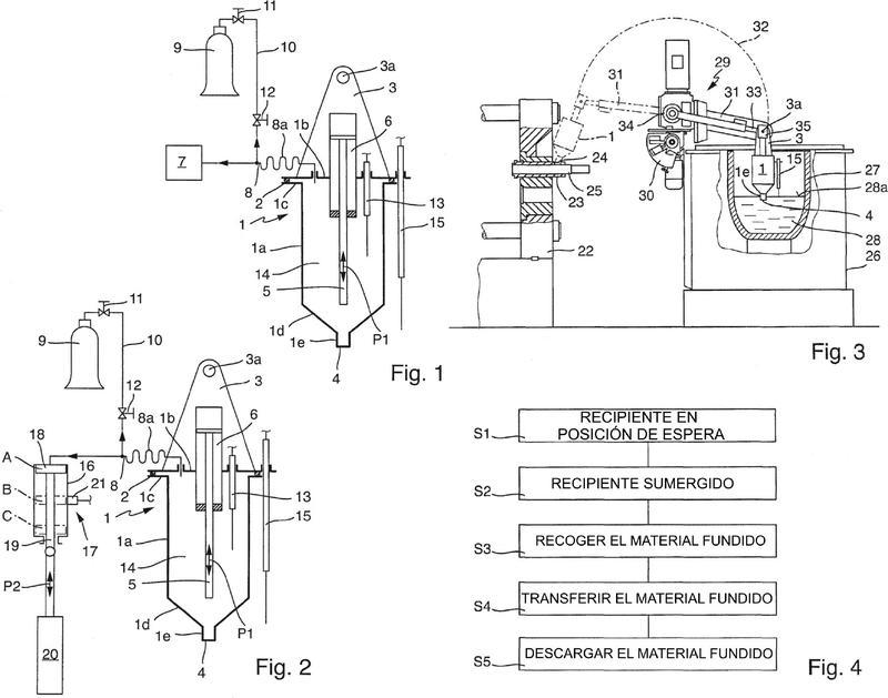 Dispositivo y método para la adición dosificada de material fundido y máquina de colada.