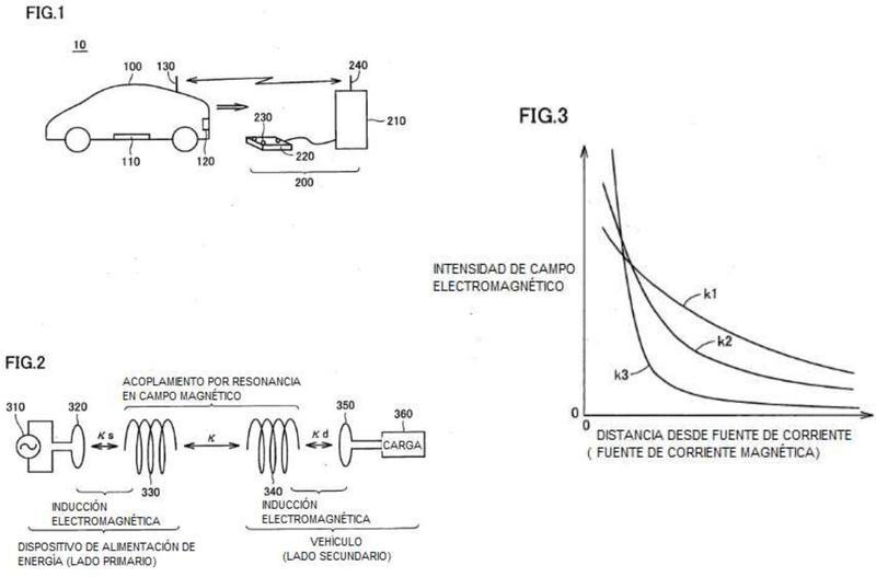 Sistema de alimentación de energía para vehículos y vehículo de tracción eléctrica.