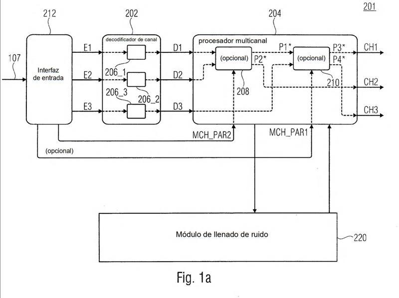 Aparato y método para llenado estéreo en codificación multicanal.