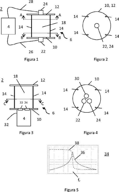Sensor de presión y de temperatura de resonancia acústica.