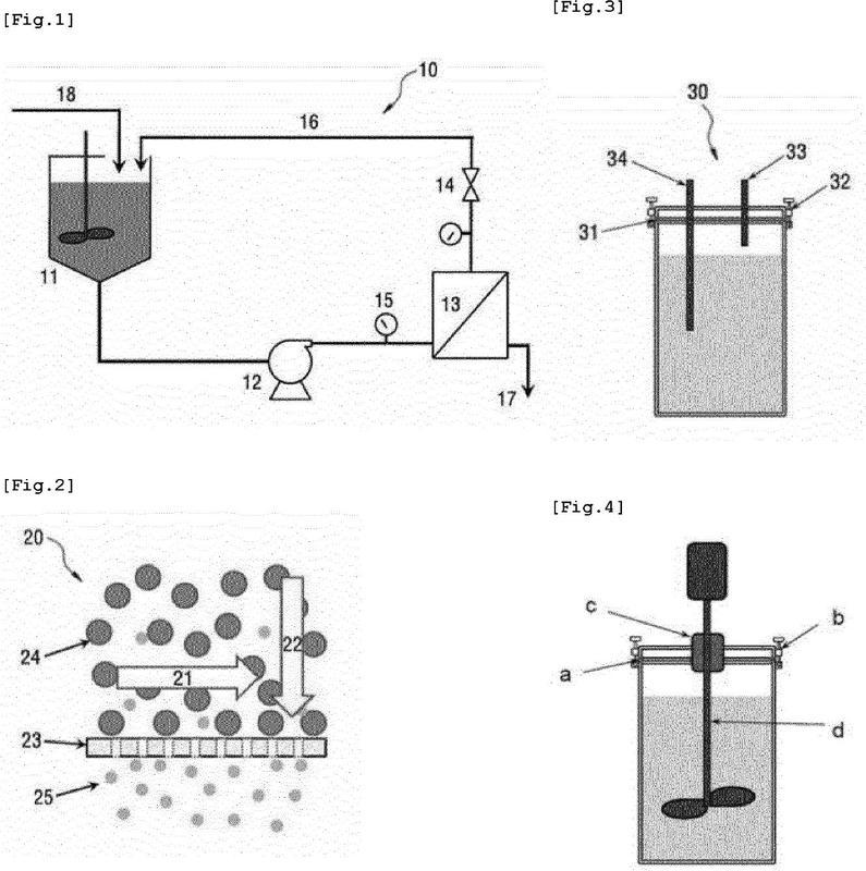 Método para producir colágeno a alta concentración para su uso como material médico.