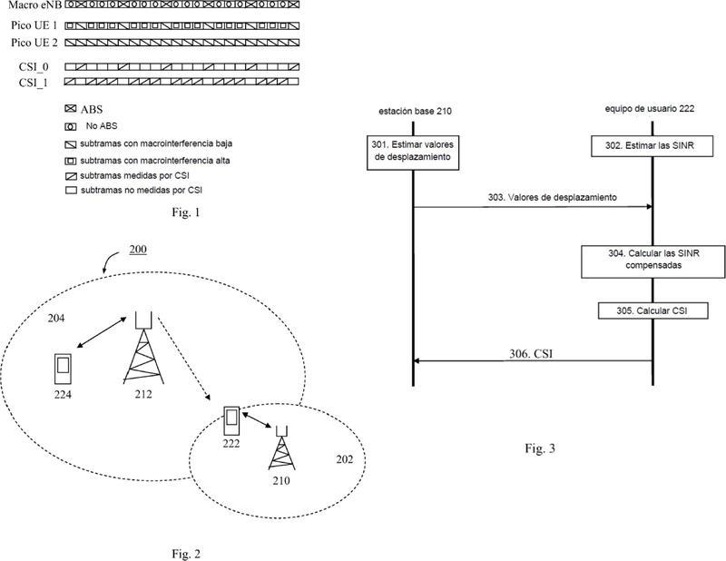 Estación base, equipo de usuario y métodos en los mismos en un sistema de comunicaciones.